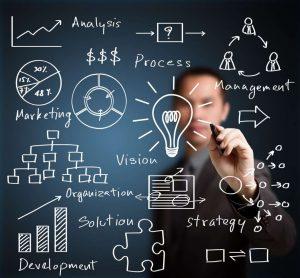 business model che cos'è